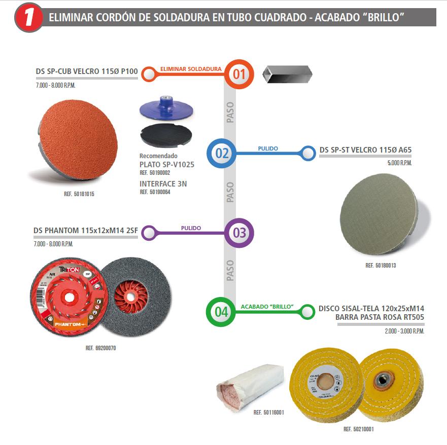 Disco fibra Zirconio -Productos abrasivos MetalFix