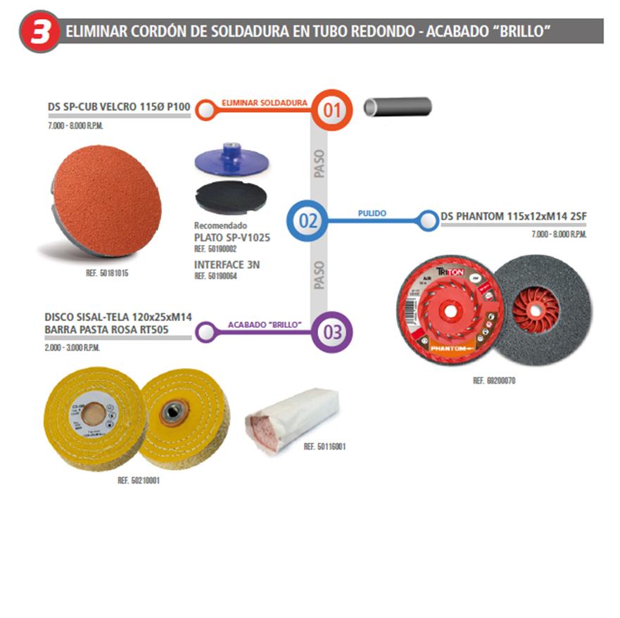 Disco Velcro piramidal INOX - suministros industriales MetalFix